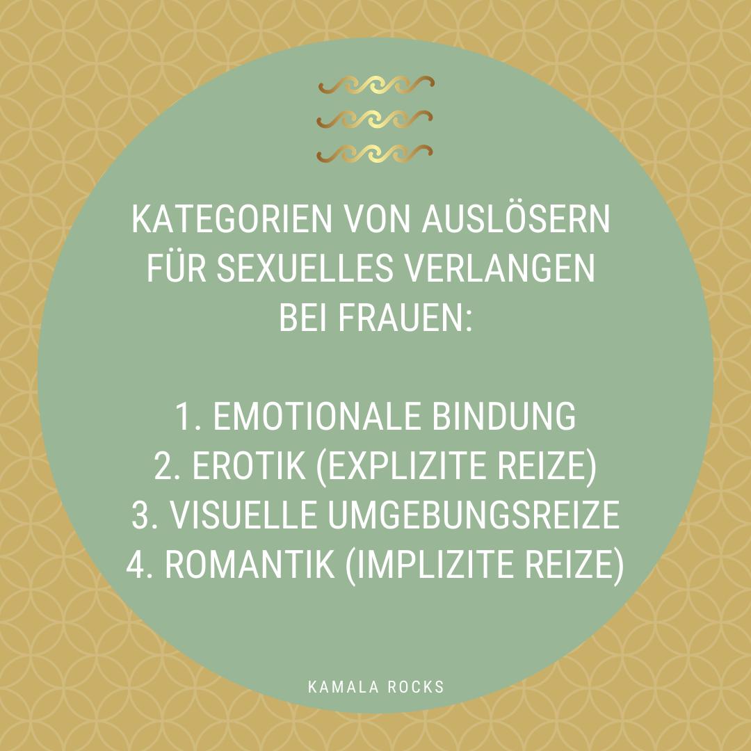Kategorien sexueller Erregung